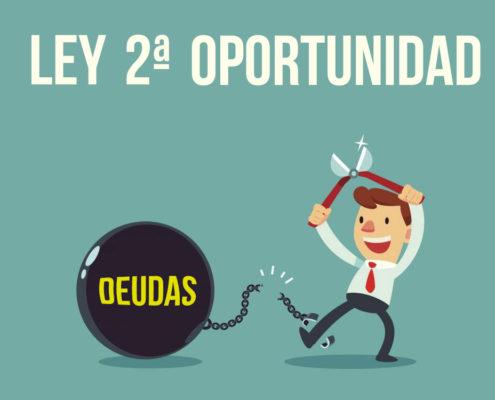 LA PRESCRIPCION DE LAS DEUDAS Y LEY DE SEGUNDA OPORTUNIDAD